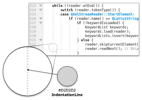 doc/katepart/editor-colors-IndentationLine.png