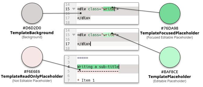 doc/katepart/editor-colors-TemplateAndSnippets.png